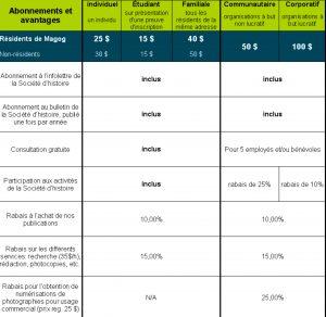 2016-2017-avantages-membres-1